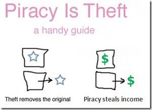 PiracyIsTheft